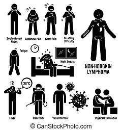 Non-Hodgkin Lymphoma Cancer - Set of illustrations for...