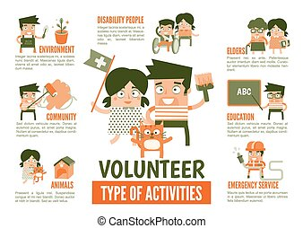 infographics about volunteer activities - infographics...