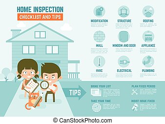 infographics about home inspection checklist and tips