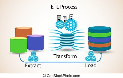 Database concept, ETL Process - Database concept, Extract...