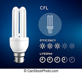 Compact Fluorescent Light Bulb Infographic