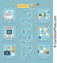 Business Strategy Plan Marketing