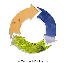 recycling symbol - Clean environment - conceptual recycling...