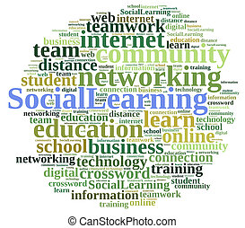Word cloud about Social Learning - Illustration with word...