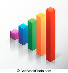 Colored bar chart emphasizing growth.