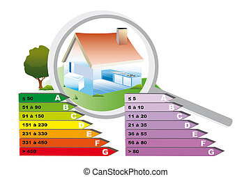 Energy consumption - Drawing of a house exterior and...