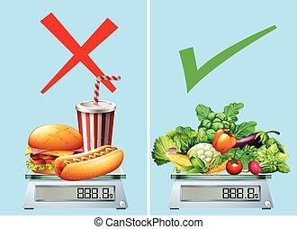 Healthy food versus junkfood illustration