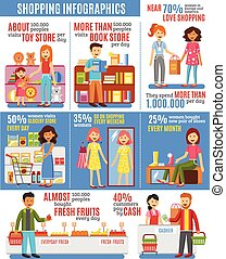 Shopping Infographics Banner With Flat Pictograms - Shopping...