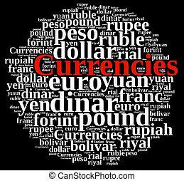 Word cloud related currencies. - Illustration with word...