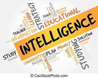 Intelligence word cloud, education concept