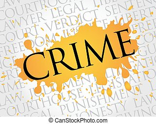 Crime word cloud concept