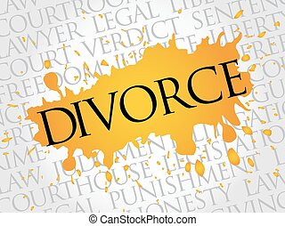 Divorce word cloud concept