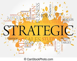 Strategic word cloud, business concept