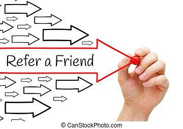 Refer a Friend Arrows Concept - Hand drawing Refer a Friend...