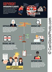 Copyright Compliance Infographic Elements - Copyright...