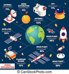 Space Exploration Infografic - Infographics depicting space...