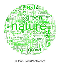 Nature illustration with many different terms like nature or...