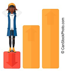 Business woman standing on low graph. - Upset business woman...