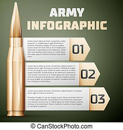 Army Infographic. Graphic template, Vector illustration. EPS...