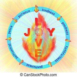 holy spirit gifts galatians ch 5: v22-23