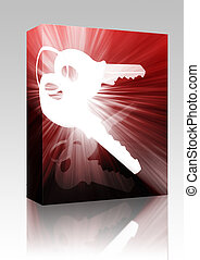 Keys security access box package - Software package box Keys...