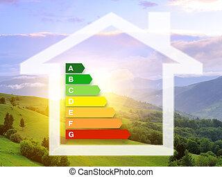 評価, エネルギー, 効率, チャート, 家