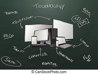 device chalkboard