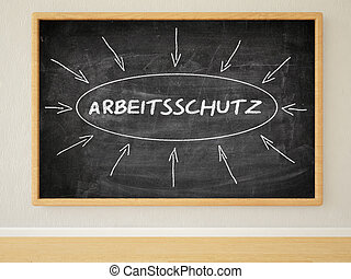 Arbeitsschutz - german word for employment protection - 3d...