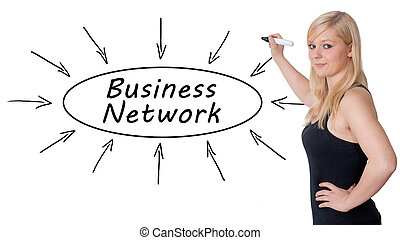 Business Network - young businesswoman drawing information...