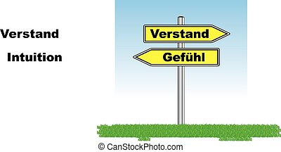 Verstand oder Gefuehl - direction sign with Mind or feeling...
