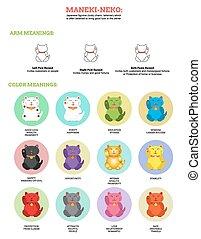 Maneki neko infographic - Japanese maneki neko (lucky cat)...