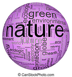 Nature illustration with many different terms like nature