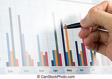 Financial chart analysis - Business financial analysis...