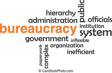 word cloud - bureaucracy - A word cloud of bureaucracy...