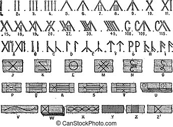 Runes, vintage engraving - Runes, showing their Latin...
