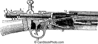 Repeating firearm, Lebel rifle, View of the mechanism, the bucket Releve, vintage engraving.