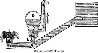 Hydraulic Ram vintage engraving - Hydraulic Ram or Hydram,...