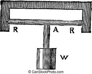 Horizontal Pendulum, vintage engraving - Horizontal...