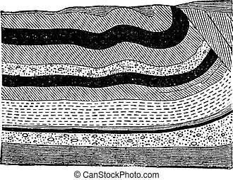 Illustration of coal beds in layers in the ground, vintage engraving.