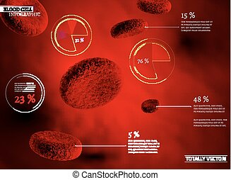 Blood Cell infographic - The illustration of bio...
