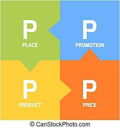 Marketing mix model - 4P - Vector Marketing mix model...