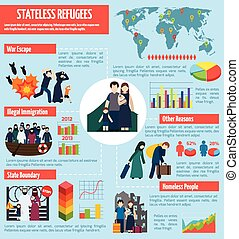 Stateless refugees infographics with immigration camps...
