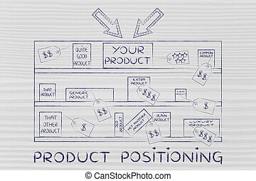 your brand on store shelf among competitors, with text Product positioning