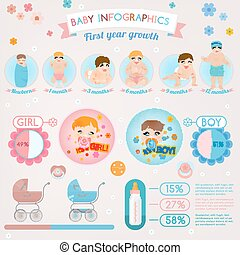 Baby infographic - Vector illustration of beautiful child...
