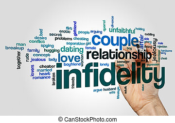 Infidelity word cloud concept - Infidelity word cloud