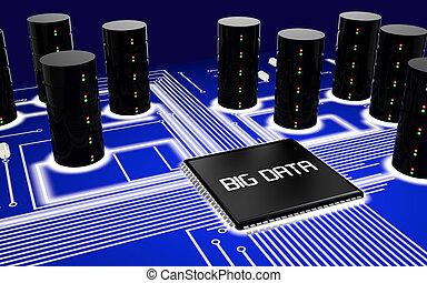Big data circuit board