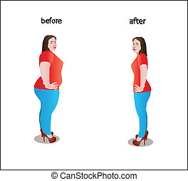 fat and thin - Vector of fat and thin woman