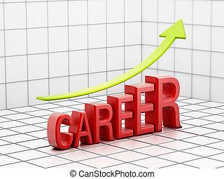 Rising career success