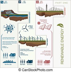 Plan infographics circuit renewable green energy from wind,...