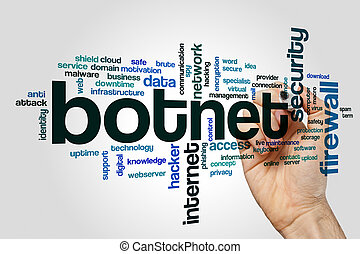Botnet word cloud concept - Botnet word cloud